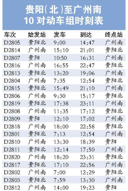 贵阳北站至广州南站动车时刻表